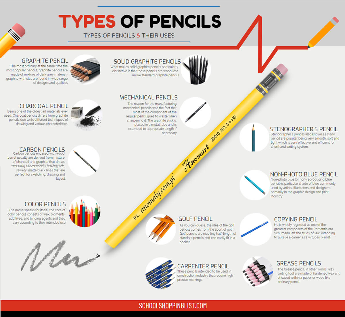 Types of Pencils
