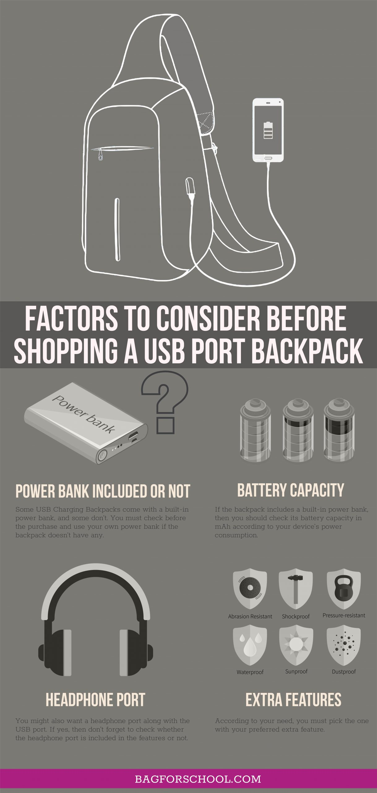 Factors to Consider Before-Shopping a USB Port Backpack